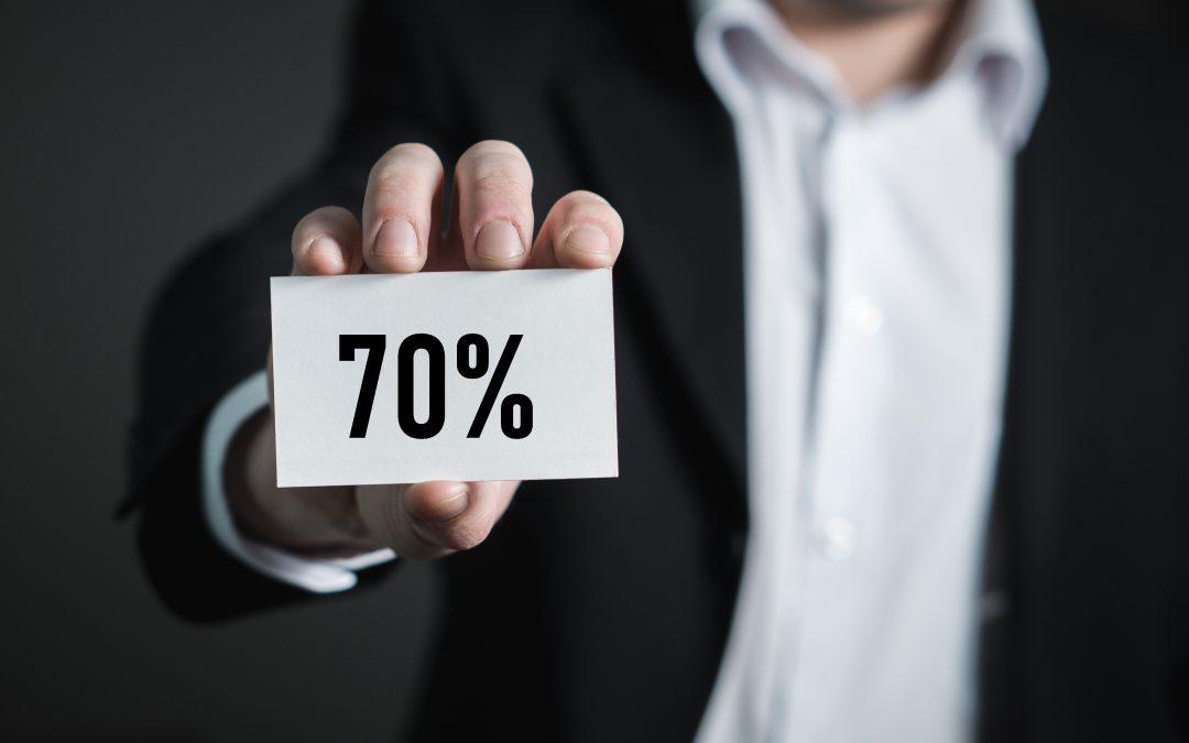 A csökkentett munkaidős foglalkoztatás támogatása